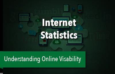 Googleopoly Internet Statistics